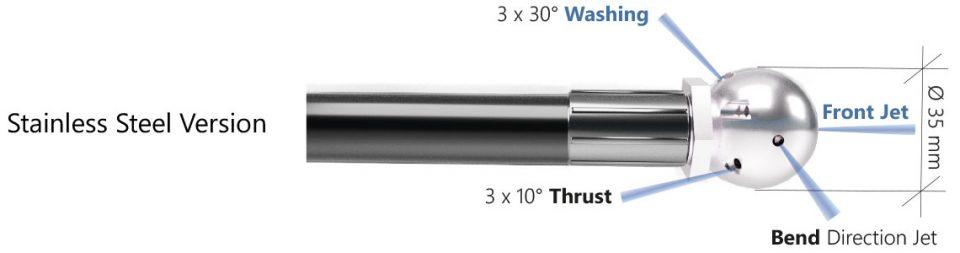 stainless steel sphera nozzle